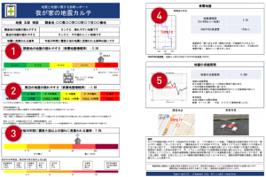 tremor-item4